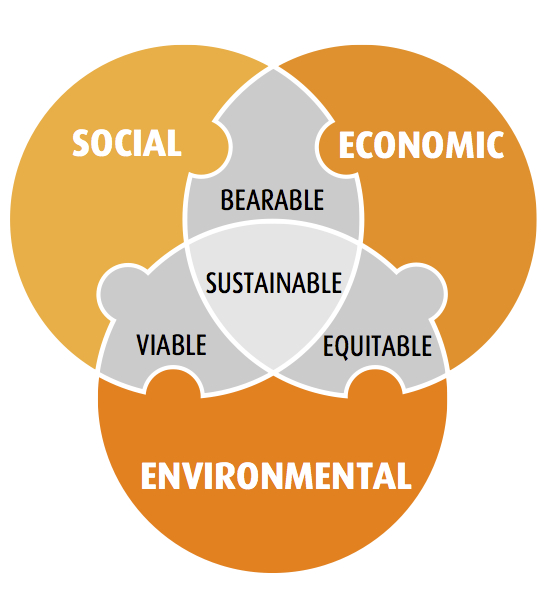 social responsability Social responsibility is the idea that a company should not just focus on maximizing profits, but also act in such a way that benefits society.